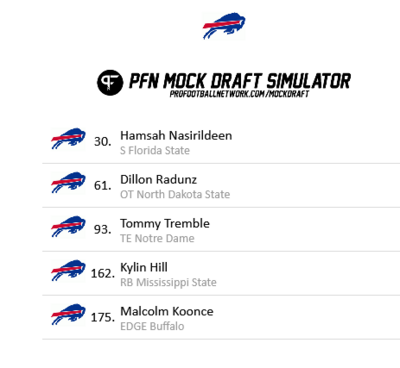 Screenshot_2021-03-07 PFN Mock Draft Simulator.png